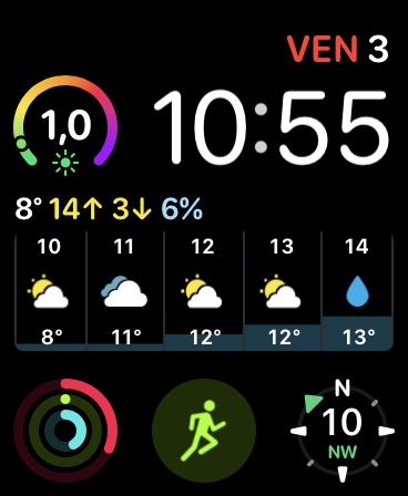 Cadran Infographe modulaire météo